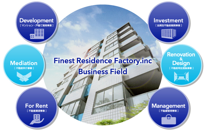 Finest Residence Factory.inc Business Field